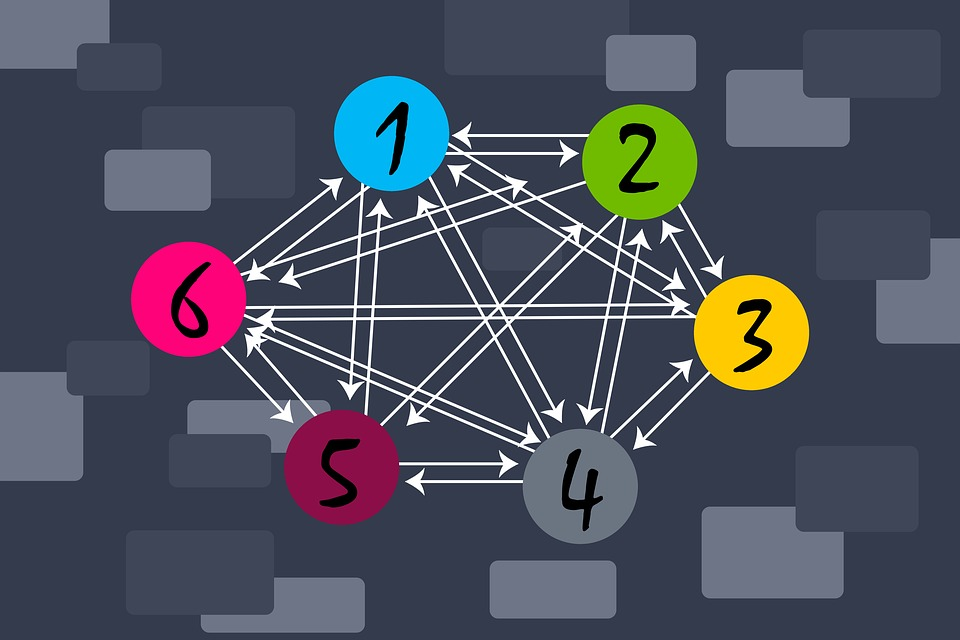 Hipervínculos: ampliar los caminos de la información